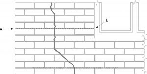 crack stitching guide drawing